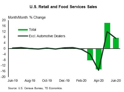 Chart: U.S. ism manufacturing